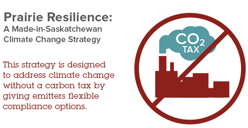 Greenhouse Gasses Act - Saskatchewan