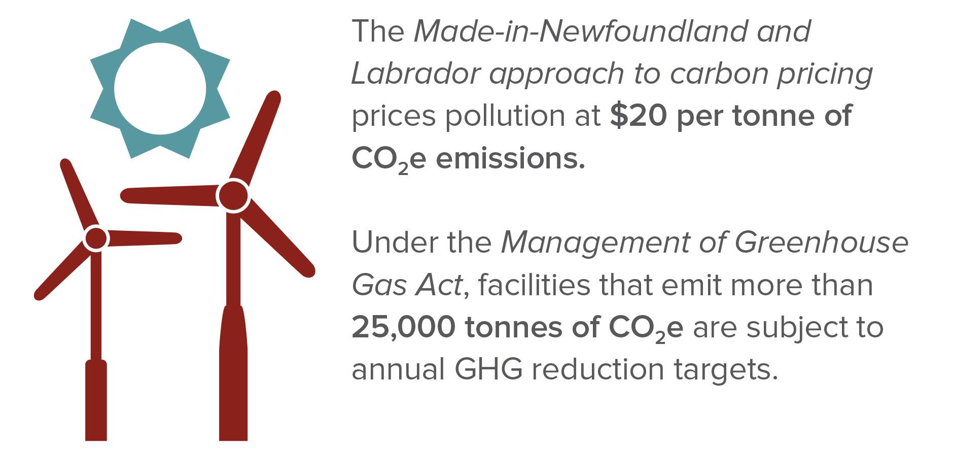 Carbon & Greenhouse Gas Legislation - Newfoundland & Labrador