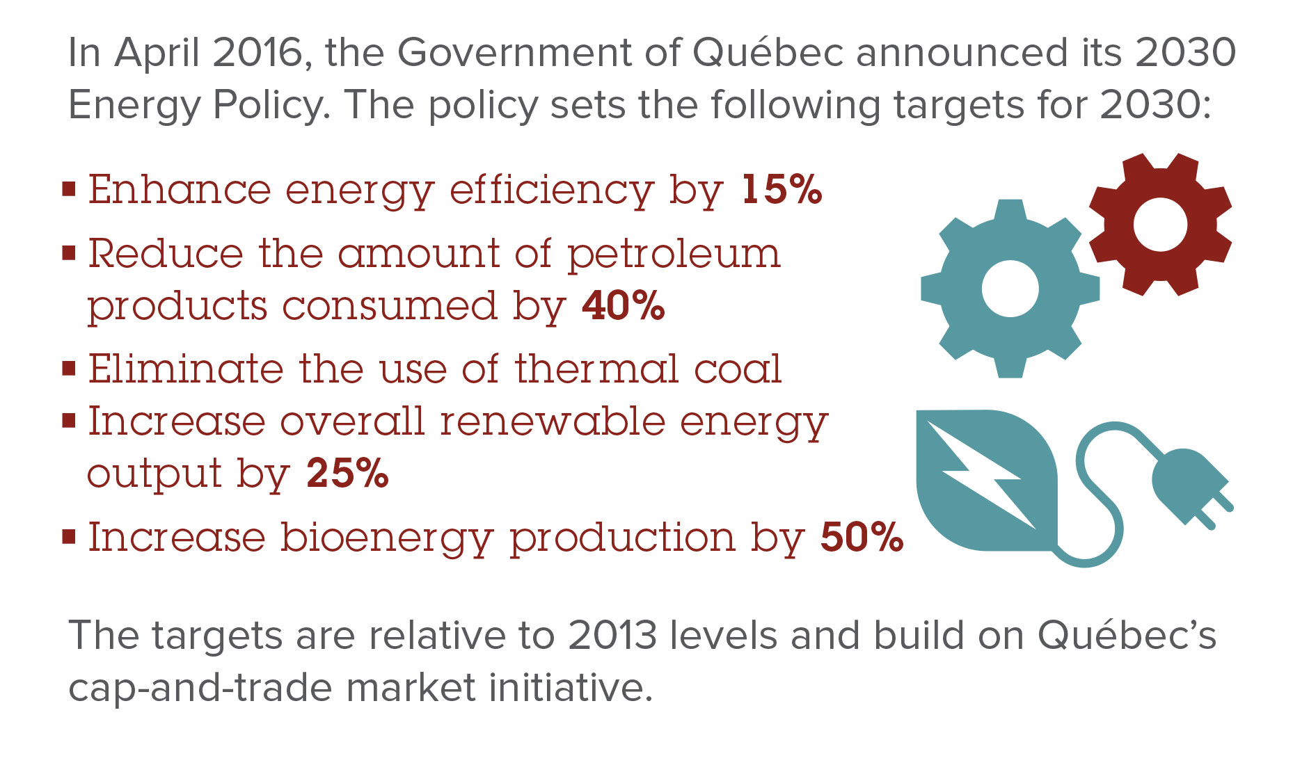 Quebec Energy Policy