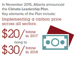 Alberta Climate Leadership Plan