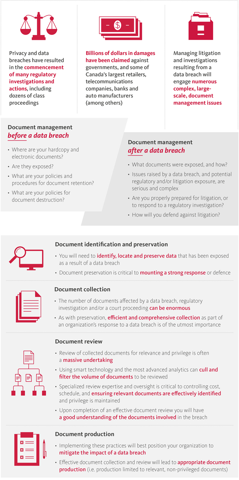 Document management before & after a data breach