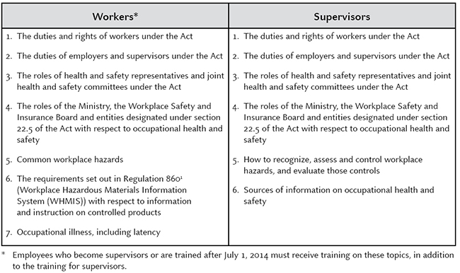 Chart-for-Mandatory-Occupational-Health-and-Safety-Training.jpg